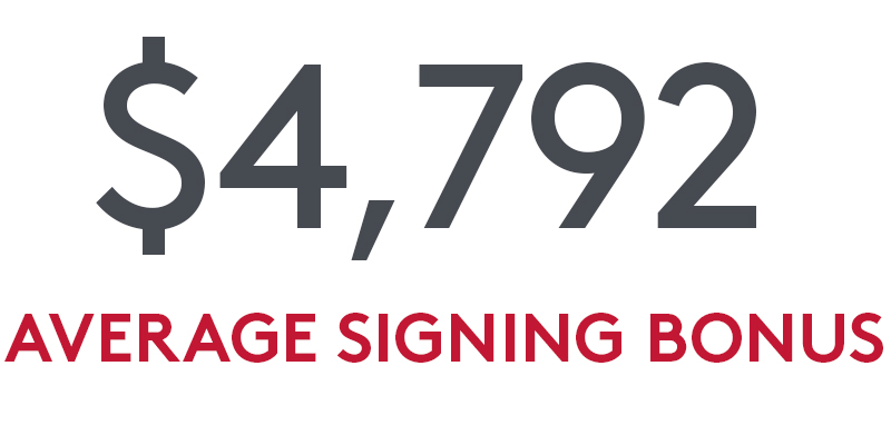 $4,792 Average Signing Bonus