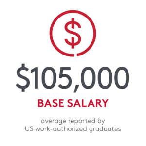 Statistic: $105,000 average base salary reported by US work-authorized graduates