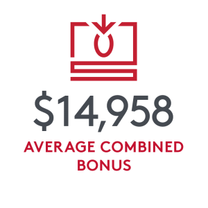 $126,248 combined bonus, which includes bonus and relocation. Average reported by employed SHA graduates